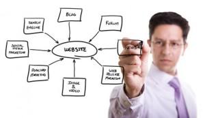 Les éléments clés des stratégies internet  comprendre strategie internet 300x173