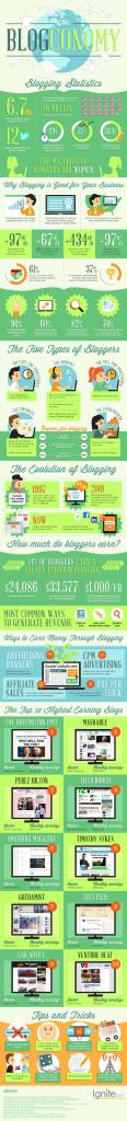 Un blog professionnel pour réussir votre marketing blog marketing 116x1024