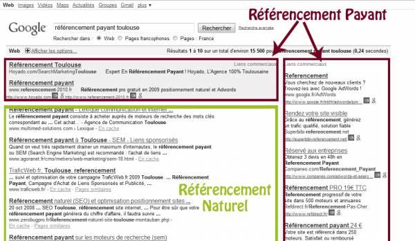 Qu'est ce que le référencement naturel ? referencement naturel vs referencement payant.jpg w600