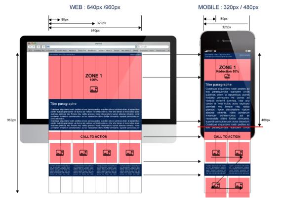 Un site responsive design : les raisons et la pratique Screenshot 2013 11 19 at 18.09.50