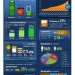 infographie_mobile