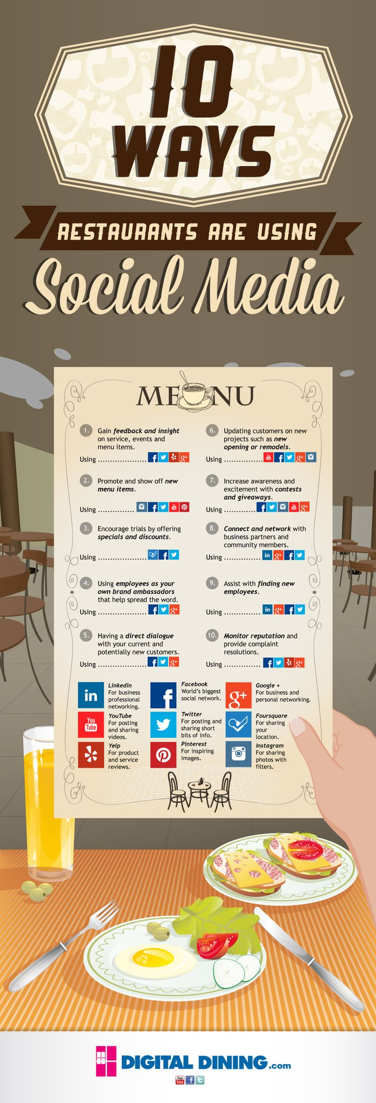 infographie comment utiliser les r seaux sociaux au service des restaurants par neocamino. Black Bedroom Furniture Sets. Home Design Ideas