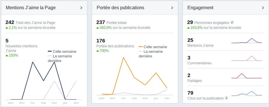 Calculer son taux dengagement Facebook de la meilleur façon Screenshot 2014 01 17 at 16.51.22