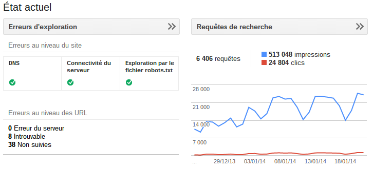 3 outils en ligne pour faire son audit seo Screenshot 2014 01 23 at 15.44.08