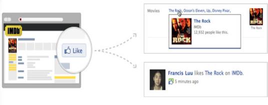 3 raisons de créer un site Facebook pour entreprise Facebook pour entreprise Open Graph