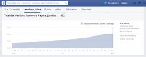 5 conseils imbattables pour devenir lexpert des groupes Facebook groupes FB capture stats 300x117