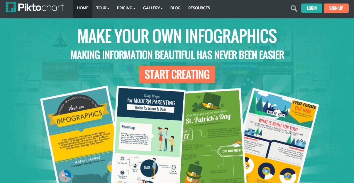 créer une infographie en ligne