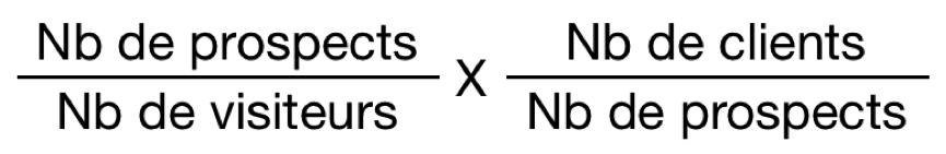 calcul du taux de transformation non marchand