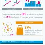 le m-tourisme en 2013