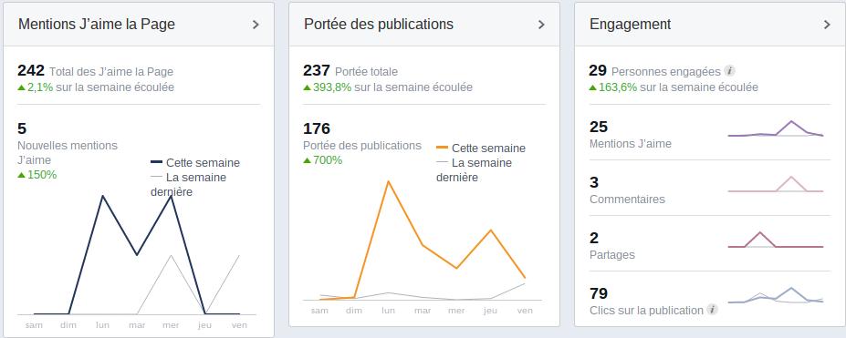 Calculer son taux dengagement Facebook de la meilleur façon Screenshot 2014 01 17 at 16.51.22