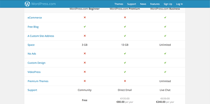 WordPress : gratuit ou payant ? Capture d'écran 2014 07 11 à 10.41.40