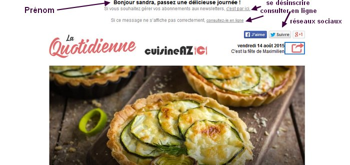 Comment créer une newsletter pour séduire des clients potentiels newsletter cuisine az