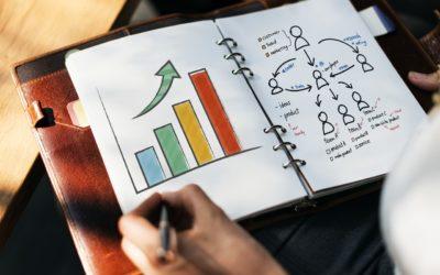 Développer le marketing de sa TPE /PME : c'est possible !